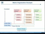 mobile application development – mobile apps – iphone – ipad – android apps