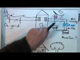 How to Solar Power Your Home / House #1 – On Grid vs Off Grid