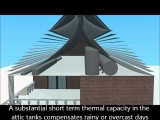 A Zero Energy Home : Green Technology Meets Architecture