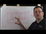 Designing a Solar Powered Backup Power Source for a listener  Part 1 of 2