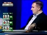 Most Amazing Poker Hand Ever