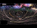 NASA 2013 PLANET X SIMULATION LEAKED – MUST SEE!